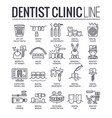 thin line dentist clinic concept icon set fla vector image
