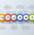 timeline business infographic template with gears vector image vector image