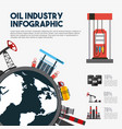 oil industry infographic world map station vector image