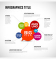 big idea concept infographic vector image
