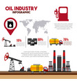 oil industry infographic with extraction and vector image