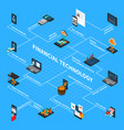 financial technology isometric flowchart vector image