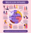 world religions infographics vector image