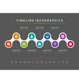 timeline infographic and icons design template vector image vector image