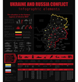 Ukraine and Russia military conflict infographic vector image vector image