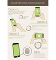 Infographic visualization of usability smartphone vector image vector image
