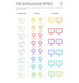 entourage effect with structural formulas vector image vector image