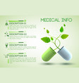 healthcare information poster vector image vector image