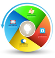 Circle four step with arrow vector image