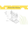 press the cheese one line vector image vector image