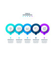 Circle infographic elements template for timeline