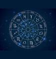 astrology horoscope circle wheel with zodiac vector image