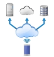 Wireless cloud computing network vector image vector image