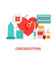 contraception pill concept vector image