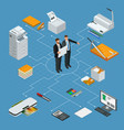 isometric office tools concept icons vector image vector image