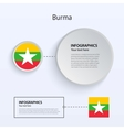 Burma Country Set of Banners vector image vector image