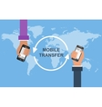 Flat concept of mobile banking vector image