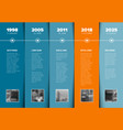 timeline template with blue blocks and photo vector image vector image