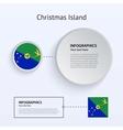 Christmas Island Country Set of Banners vector image