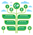Infographic Concept of Ecology vector image vector image