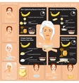 Beauty facial procedures infographic Face vector image