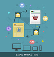 Email marketing flat design concept Editable for vector image vector image