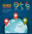 world infographic flat icons vector image vector image