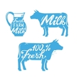 Farm Animal and text vector image
