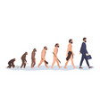 human evolution stages evolutionary process vector image