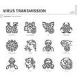 Virus transmission icon set