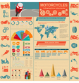 Set of motorcycles elements transportation vector image vector image
