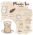 hand drawn of masala tea recipe with list of vector image
