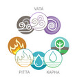 ayurveda elements and doshas symbols vector image