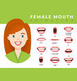 female mouth animation womans talking mouths lips vector image