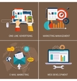 Online advertising email marketing web