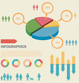 A chart showing the percentage of people vector image vector image
