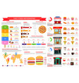 fast food nutrition infographics elements vector image vector image