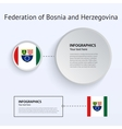 Federation of Bosnia and Herzegovina Country Set vector image vector image