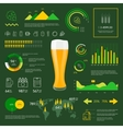 Web infographics linear beer icons set vector image