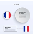 France Country Set of Banners vector image