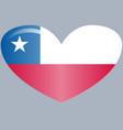 chile flag official colors and proportion vector image
