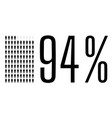 ninety four percent people chart graphic 94 vector image