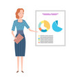 woman giving presentation whiteboard with data vector image vector image