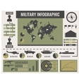 Army Infographics Template vector image