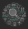 black linear banner frying pan vector image