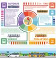 passenger public transport infographics vector image vector image
