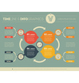 infographic of technology process Web Template for vector image