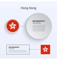 Hong Kong Country Set of Banners vector image vector image