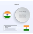India Country Set of Banners vector image