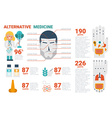 Alternative Medicine Concept vector image